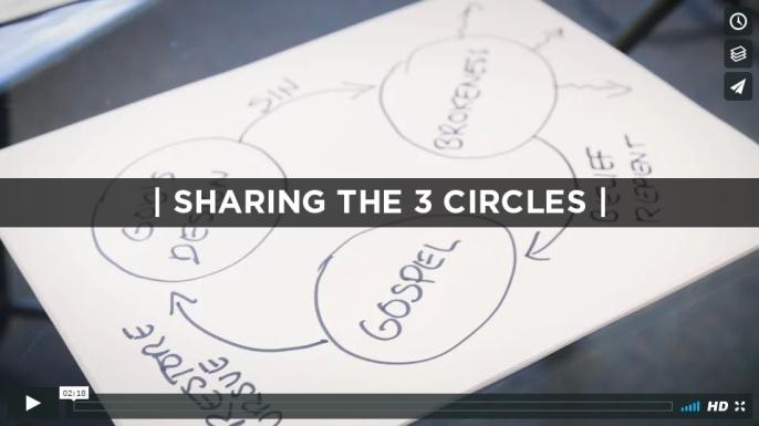 Sharing the 3 Circles